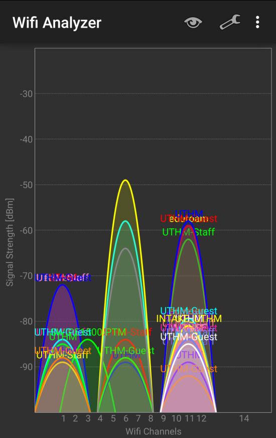 Wifi Signal2